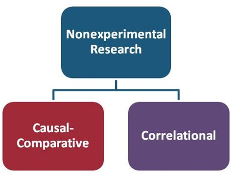 Quantitative Research Article Review - studymodecom