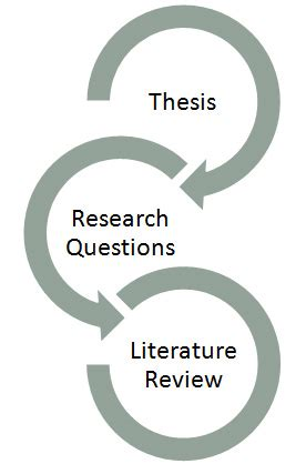 Step 2: Build a Literature Review and Identify a